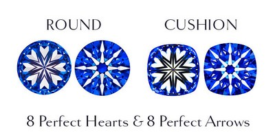 Hearts Arrows-Round And Cushion